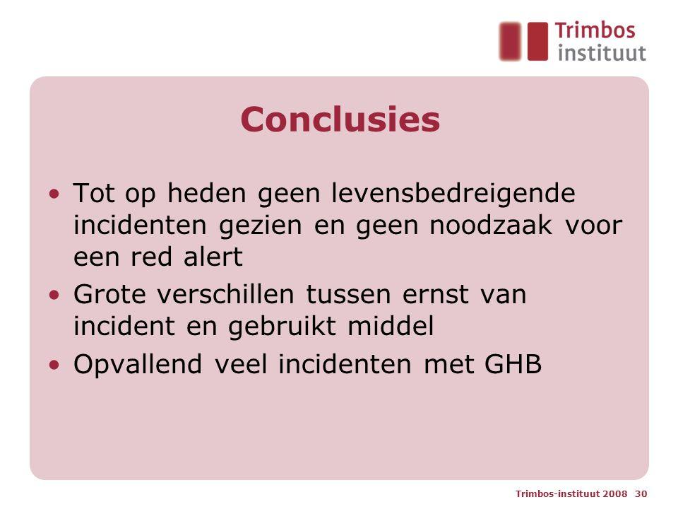 Conclusies Tot op heden geen levensbedreigende incidenten gezien en geen noodzaak voor een red alert Grote verschillen tussen ernst van incident en ge