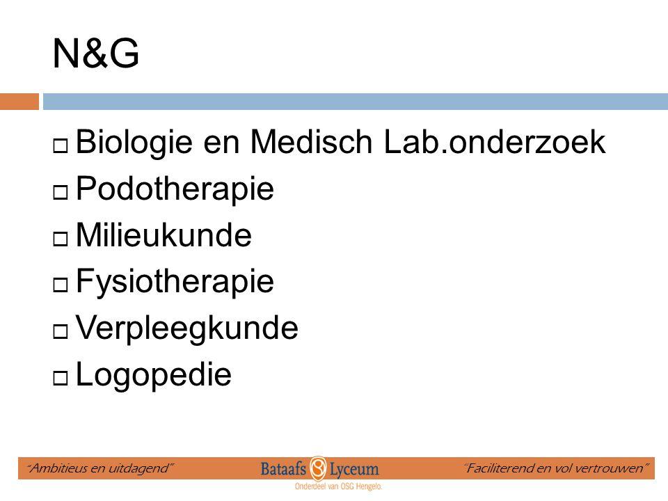 N&G  Biologie en Medisch Lab.onderzoek  Podotherapie  Milieukunde  Fysiotherapie  Verpleegkunde  Logopedie Ambitieus en uitdagend Faciliterend en vol vertrouwen