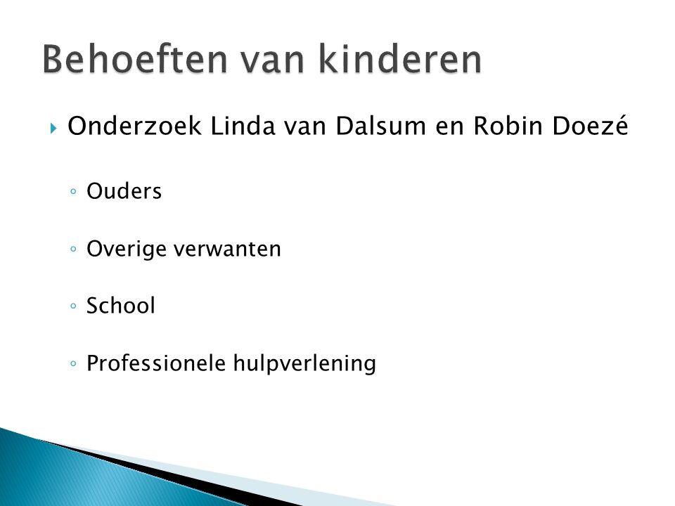  Onderzoek Linda van Dalsum en Robin Doezé ◦ Ouders ◦ Overige verwanten ◦ School ◦ Professionele hulpverlening
