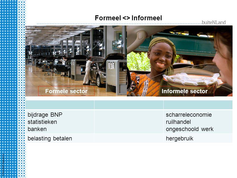 Formeel <> Informeel bijdrage BNP statistieken banken scharreleconomie ruilhandel ongeschoold werk belasting betalenhergebruik Formele sectorInformele sector
