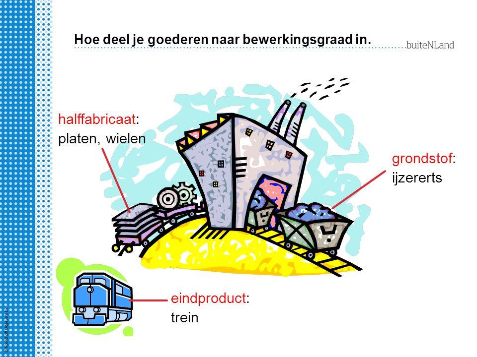 grondstof: ijzererts halffabricaat: platen, wielen eindproduct: trein Hoe deel je goederen naar bewerkingsgraad in.
