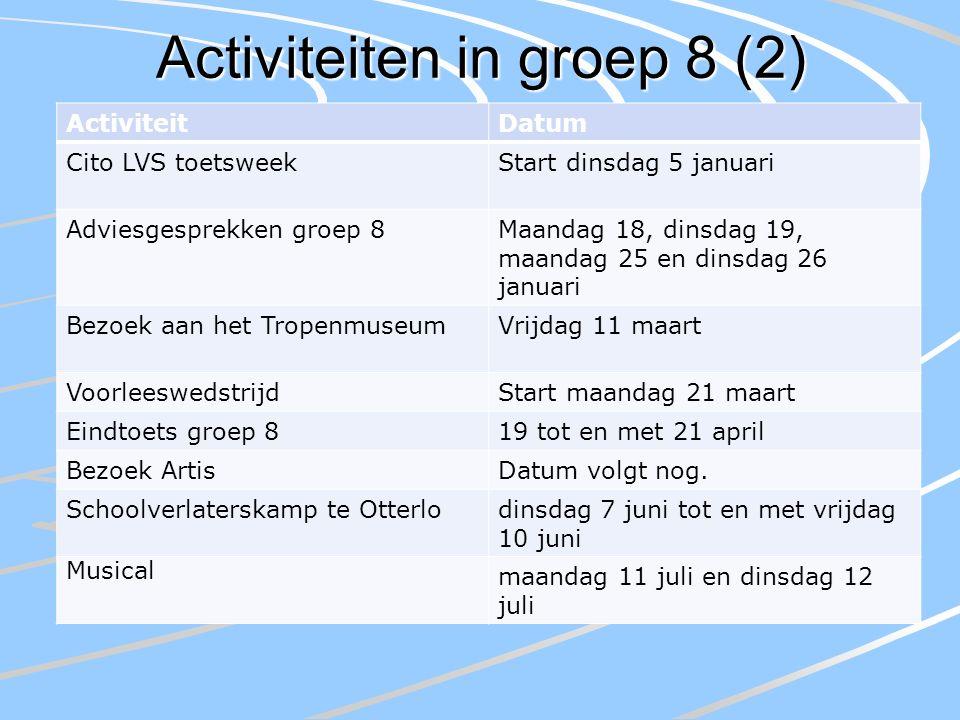 Activiteiten in groep 8 (2) ActiviteitDatum Cito LVS toetsweekStart dinsdag 5 januari Adviesgesprekken groep 8Maandag 18, dinsdag 19, maandag 25 en dinsdag 26 januari Bezoek aan het TropenmuseumVrijdag 11 maart VoorleeswedstrijdStart maandag 21 maart Eindtoets groep 819 tot en met 21 april Bezoek ArtisDatum volgt nog.