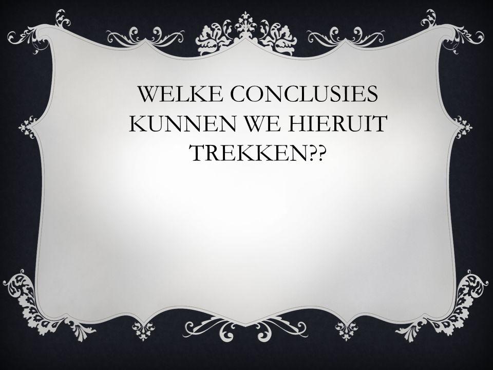 WELKE CONCLUSIES KUNNEN WE HIERUIT TREKKEN??