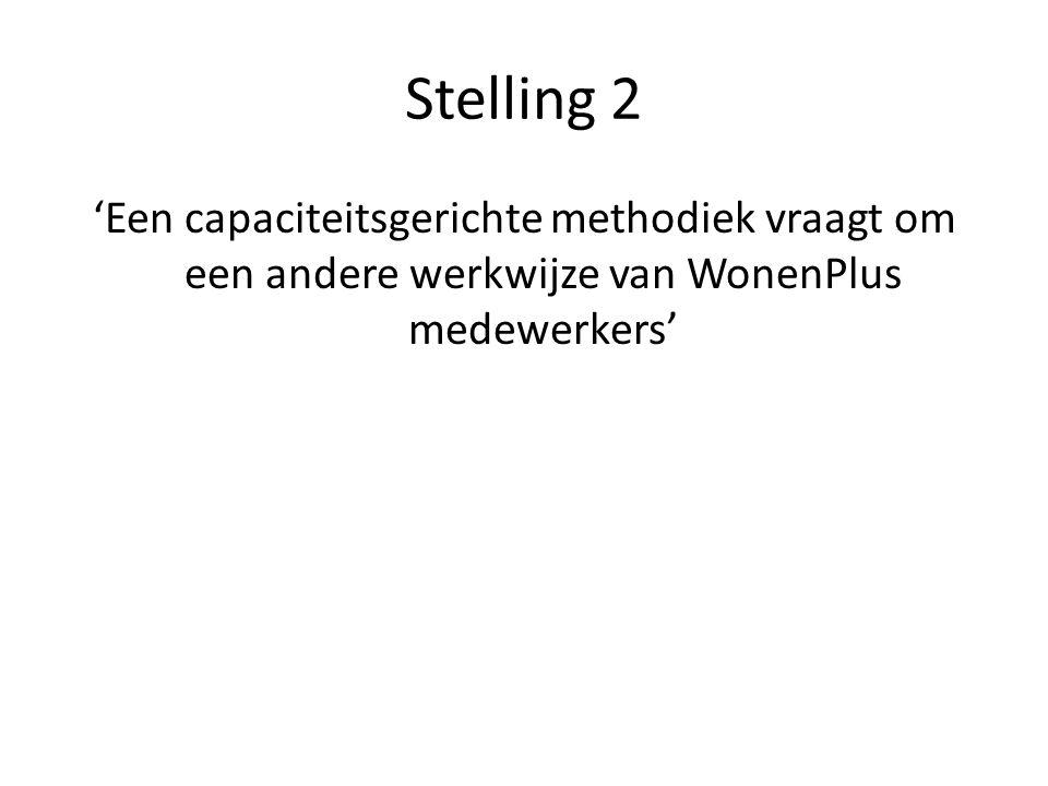 Stelling 2 'Een capaciteitsgerichte methodiek vraagt om een andere werkwijze van WonenPlus medewerkers'