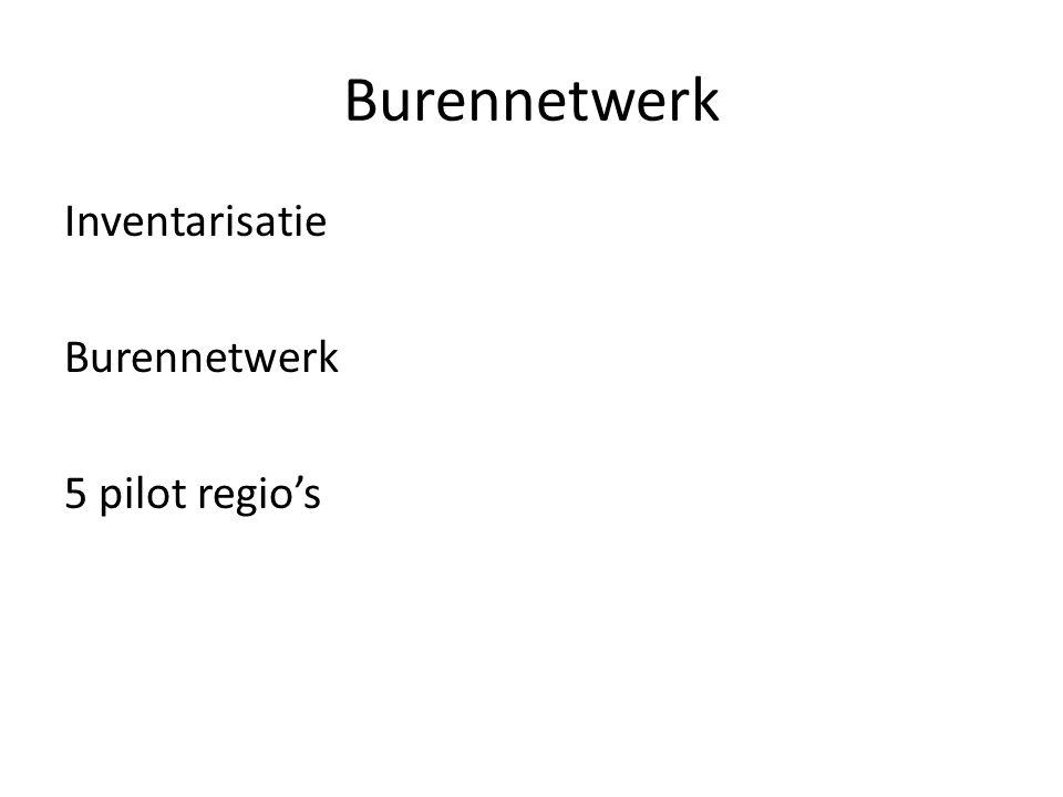 Burennetwerk Inventarisatie Burennetwerk 5 pilot regio's