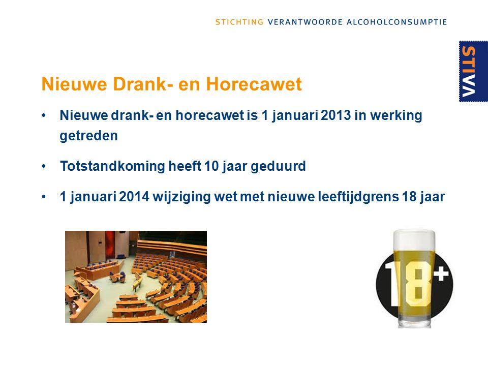Nieuwe Drank- en Horecawet Nieuwe drank- en horecawet is 1 januari 2013 in werking getreden Totstandkoming heeft 10 jaar geduurd 1 januari 2014 wijziging wet met nieuwe leeftijdgrens 18 jaar