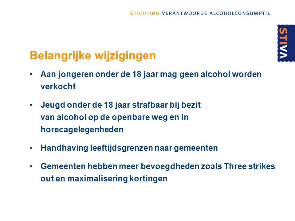 Belangrijke wijzigingen Aan jongeren onder de 18 jaar mag geen alcohol worden verkocht Jeugd onder de 18 jaar strafbaar bij bezit van alcohol op de openbare weg en in horecagelegenheden Handhaving leeftijdsgrenzen naar gemeenten Gemeenten hebben meer bevoegdheden zoals Three strikes out en maximalisering kortingen