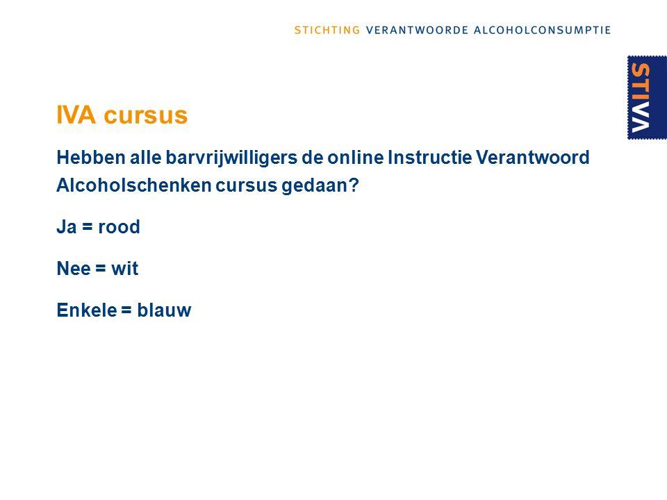 IVA cursus Hebben alle barvrijwilligers de online Instructie Verantwoord Alcoholschenken cursus gedaan.