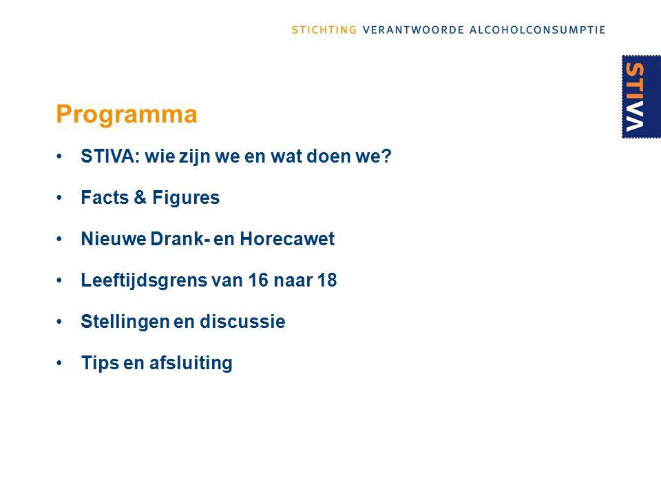 Programma STIVA: wie zijn we en wat doen we.