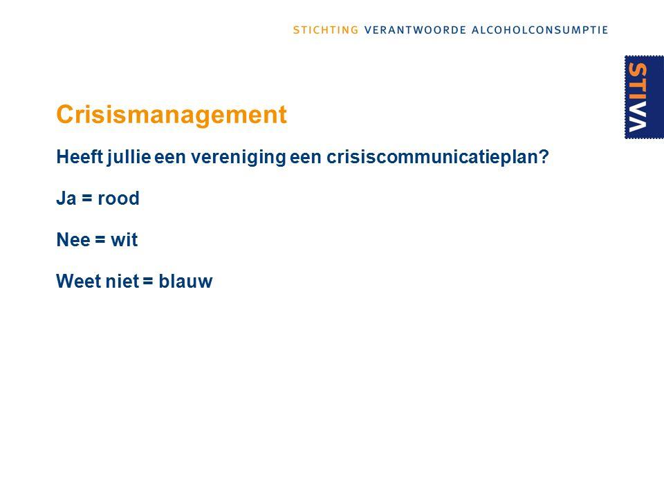 Crisismanagement Heeft jullie een vereniging een crisiscommunicatieplan.