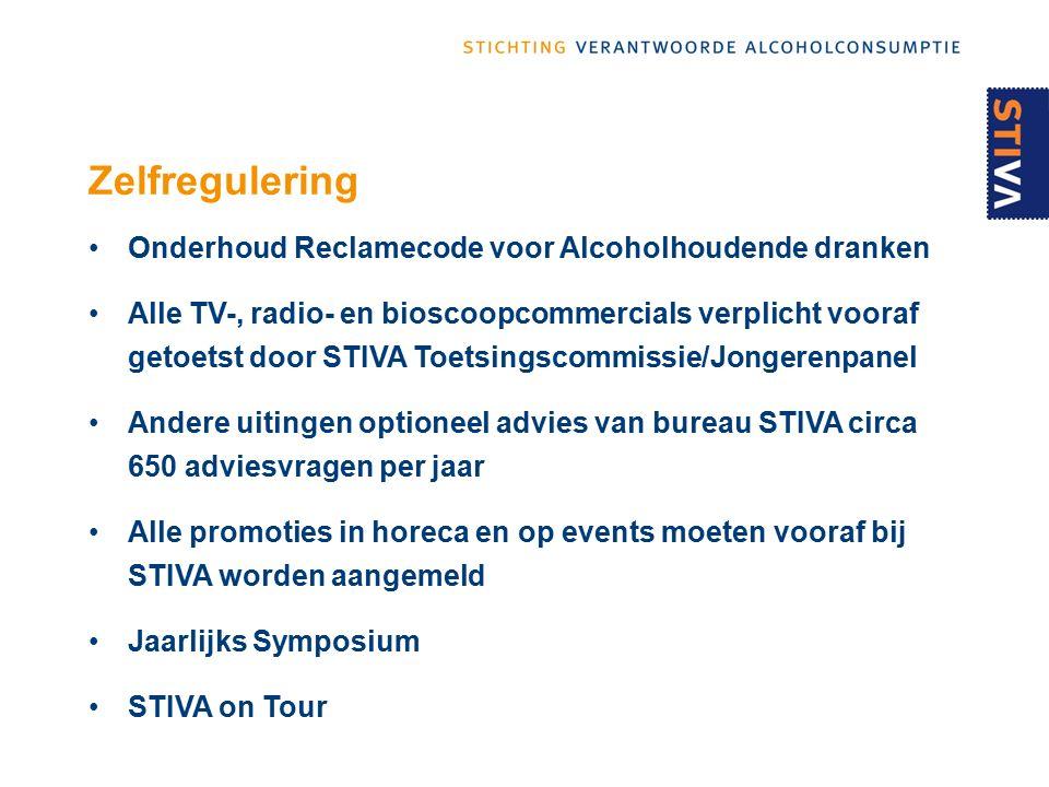 Zelfregulering Onderhoud Reclamecode voor Alcoholhoudende dranken Alle TV-, radio- en bioscoopcommercials verplicht vooraf getoetst door STIVA Toetsingscommissie/Jongerenpanel Andere uitingen optioneel advies van bureau STIVA circa 650 adviesvragen per jaar Alle promoties in horeca en op events moeten vooraf bij STIVA worden aangemeld Jaarlijks Symposium STIVA on Tour