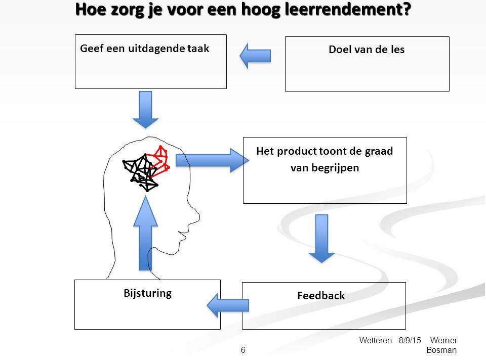 Hoe zorg je voor een hoog leerrendement? Wetteren 8/9/15 Werner Bosman6 Doel van de les Geoff Petty 2012 Het product toont de graad van begrijpen Feed