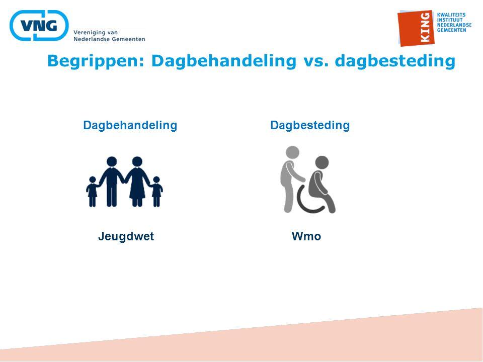 Begrippen: Dagbehandeling vs. dagbesteding JeugdwetWmo DagbehandelingDagbesteding