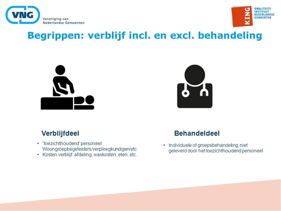 """Begrippen: verblijf incl. en excl. behandeling Verblijfdeel """"toezichthoudend' personeel: Woongroepbegeleiders/verpleegkundigen/etc. Kosten verblijf: a"""