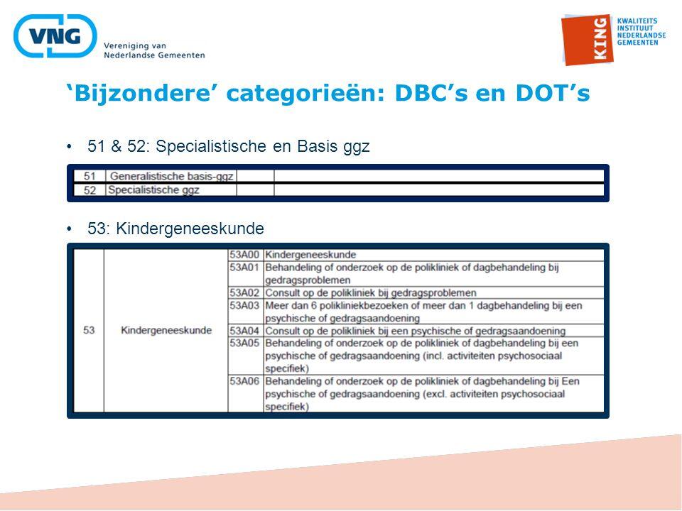 'Bijzondere' categorieën: DBC's en DOT's 51 & 52: Specialistische en Basis ggz 53: Kindergeneeskunde