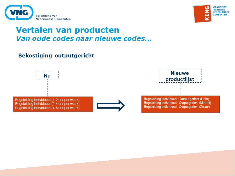 Bekostiging outputgericht Vertalen van producten Van oude codes naar nieuwe codes... Begeleiding individueel (1-2 uur per week) Begeleiding individuee