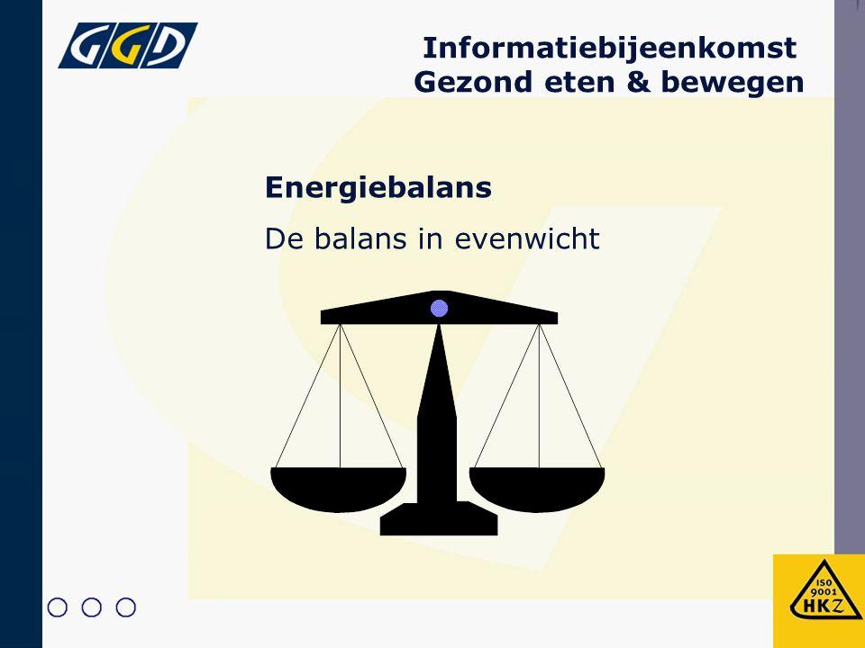 Energiebalans De balans in evenwicht