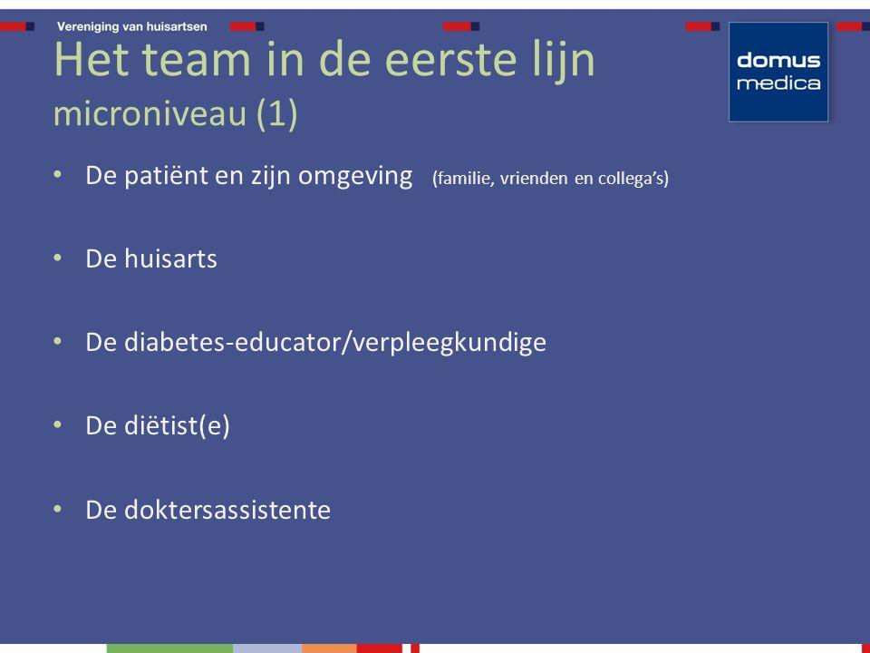 Het team in de eerste lijn microniveau (1) De patiënt en zijn omgeving (familie, vrienden en collega's) De huisarts De diabetes-educator/verpleegkundige De diëtist(e) De doktersassistente