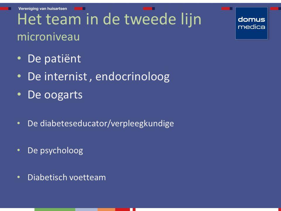 Het team in de tweede lijn microniveau De patiënt De internist, endocrinoloog De oogarts De diabeteseducator/verpleegkundige De psycholoog Diabetisch voetteam