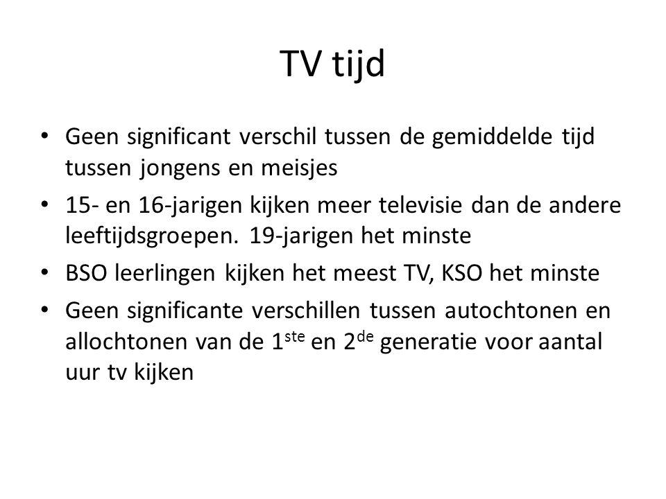 TV tijd Geen significant verschil tussen de gemiddelde tijd tussen jongens en meisjes 15- en 16-jarigen kijken meer televisie dan de andere leeftijdsgroepen.