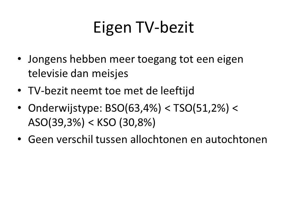 Eigen TV-bezit Jongens hebben meer toegang tot een eigen televisie dan meisjes TV-bezit neemt toe met de leeftijd Onderwijstype: BSO(63,4%) < TSO(51,2%) < ASO(39,3%) < KSO (30,8%) Geen verschil tussen allochtonen en autochtonen