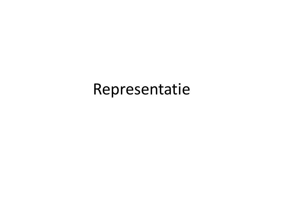 Representatie