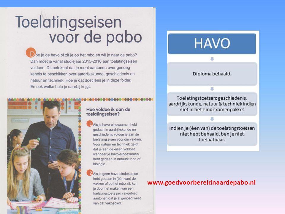 www.goedvoorbereidnaardepabo.nl
