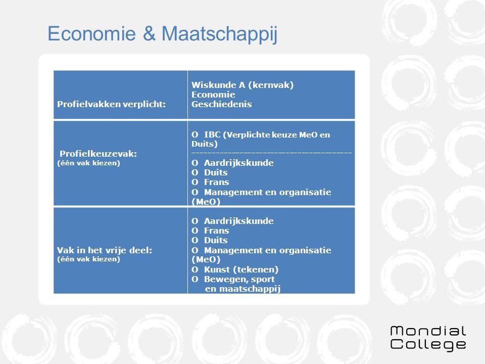 Economie & Maatschappij Profielvakken verplicht: Wiskunde A (kernvak) Economie Geschiedenis Profielkeuzevak: (één vak kiezen) O IBC (Verplichte keuze MeO en Duits) ----------------------------------------- O Aardrijkskunde O Duits O Frans O Management en organisatie (MeO) Vak in het vrije deel: (één vak kiezen) O Aardrijkskunde O Frans O Duits O Management en organisatie (MeO) O Kunst (tekenen) O Bewegen, sport en maatschappij