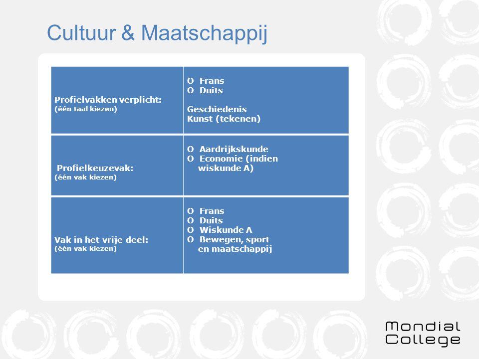 Cultuur & Maatschappij Profielvakken verplicht: (één taal kiezen) O Frans O Duits Geschiedenis Kunst (tekenen) Profielkeuzevak: (één vak kiezen) O Aar