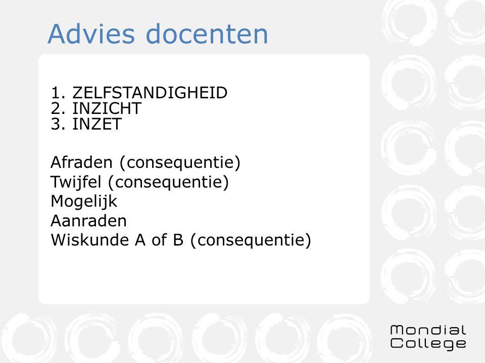 Advies docenten 1. ZELFSTANDIGHEID 2. INZICHT 3. INZET Afraden (consequentie) Twijfel (consequentie) Mogelijk Aanraden Wiskunde A of B (consequentie)