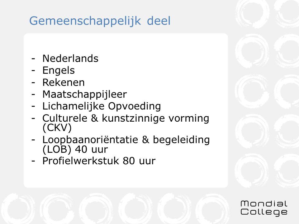 Gemeenschappelijk deel -Nederlands -Engels -Rekenen -Maatschappijleer -Lichamelijke Opvoeding -Culturele & kunstzinnige vorming (CKV) -Loopbaanoriëntatie & begeleiding (LOB) 40 uur -Profielwerkstuk 80 uur