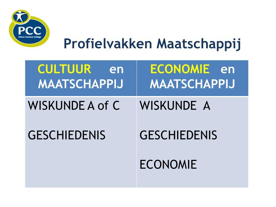 Profielvakken Maatschappij CULTUUR en MAATSCHAPPIJ ECONOMIE en MAATSCHAPPIJ WISKUNDE A of C GESCHIEDENIS WISKUNDE A GESCHIEDENIS ECONOMIE