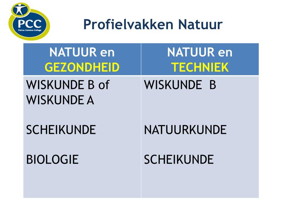 Profielvakken Natuur NATUUR en GEZONDHEID NATUUR en TECHNIEK WISKUNDE B of WISKUNDE A SCHEIKUNDE BIOLOGIE WISKUNDE B NATUURKUNDE SCHEIKUNDE