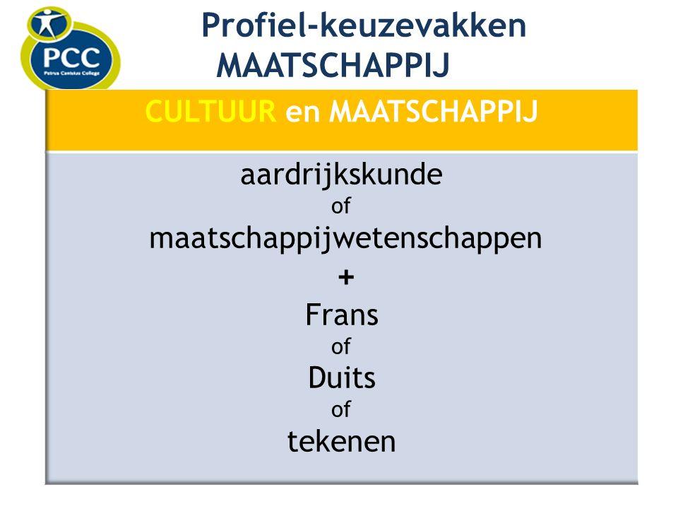 Profiel-keuzevakken MAATSCHAPPIJ