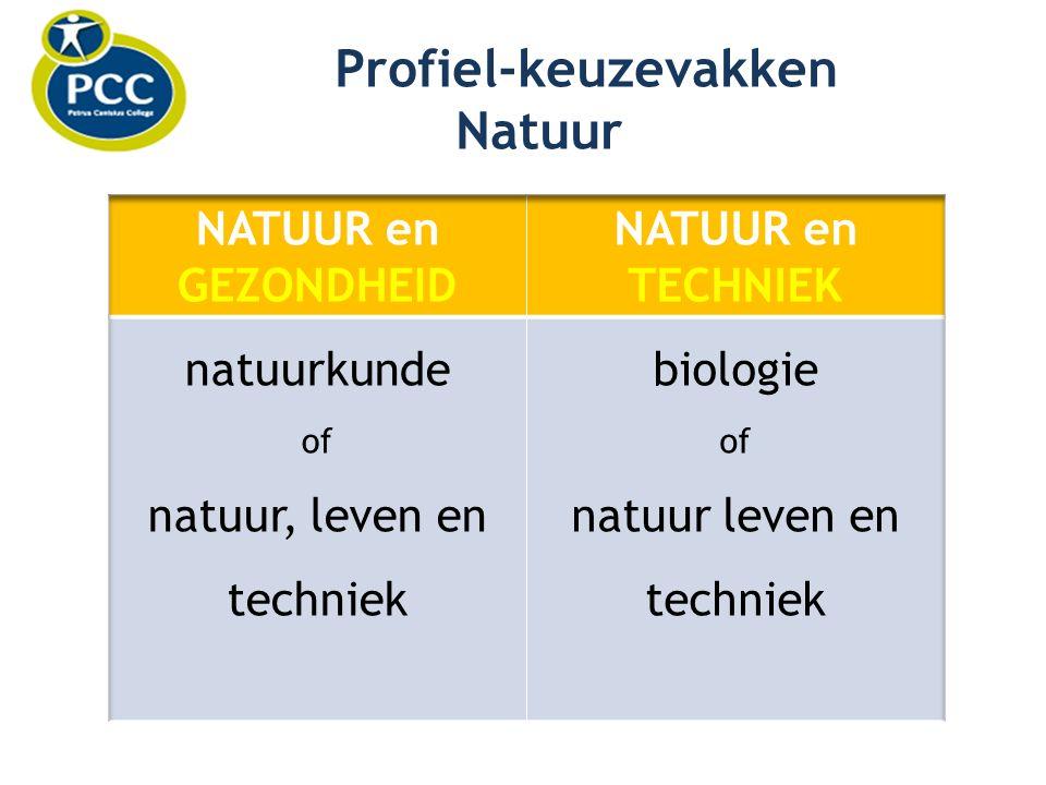 Profiel-keuzevakken Natuur
