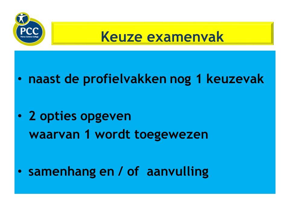 Keuze examenvak naast de profielvakken nog 1 keuzevak 2 opties opgeven waarvan 1 wordt toegewezen samenhang en / of aanvulling