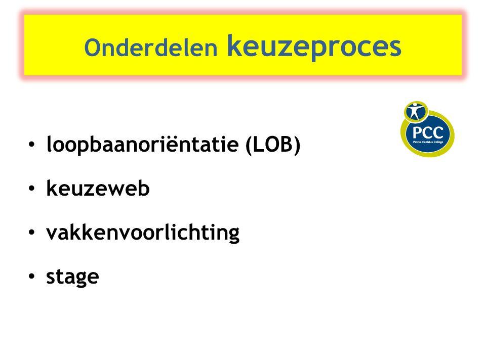 Onderdelen keuzeproces loopbaanoriëntatie (LOB) keuzeweb vakkenvoorlichting stage