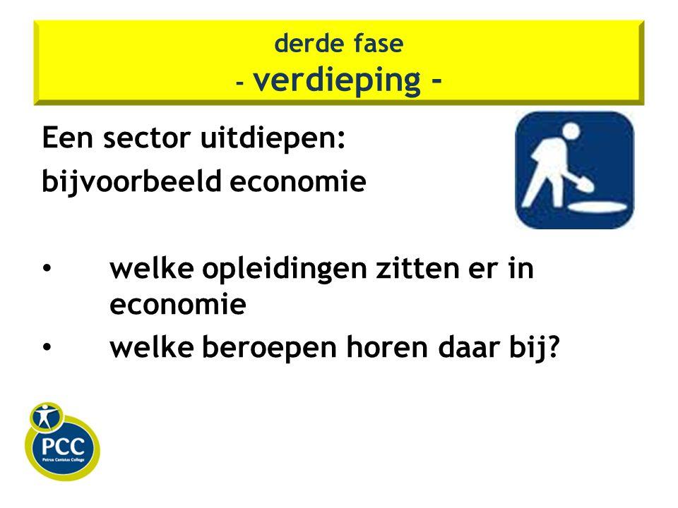 derde fase - verdieping - Een sector uitdiepen: bijvoorbeeld economie welke opleidingen zitten er in economie welke beroepen horen daar bij
