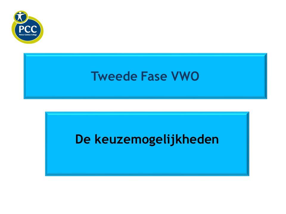 Tweede Fase VWO De keuzemogelijkheden
