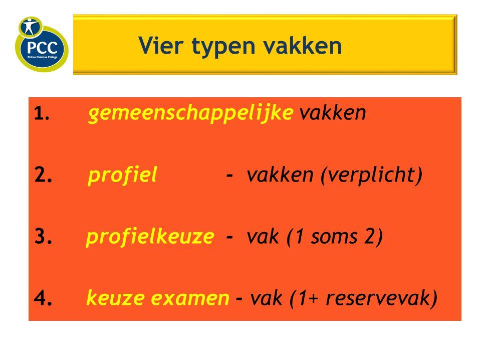 Vier typen vakken 1. gemeenschappelijke vakken 2.
