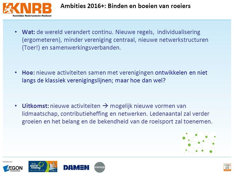 Ambities 2016+: Binden en boeien van roeiers Wat: de wereld verandert continu.