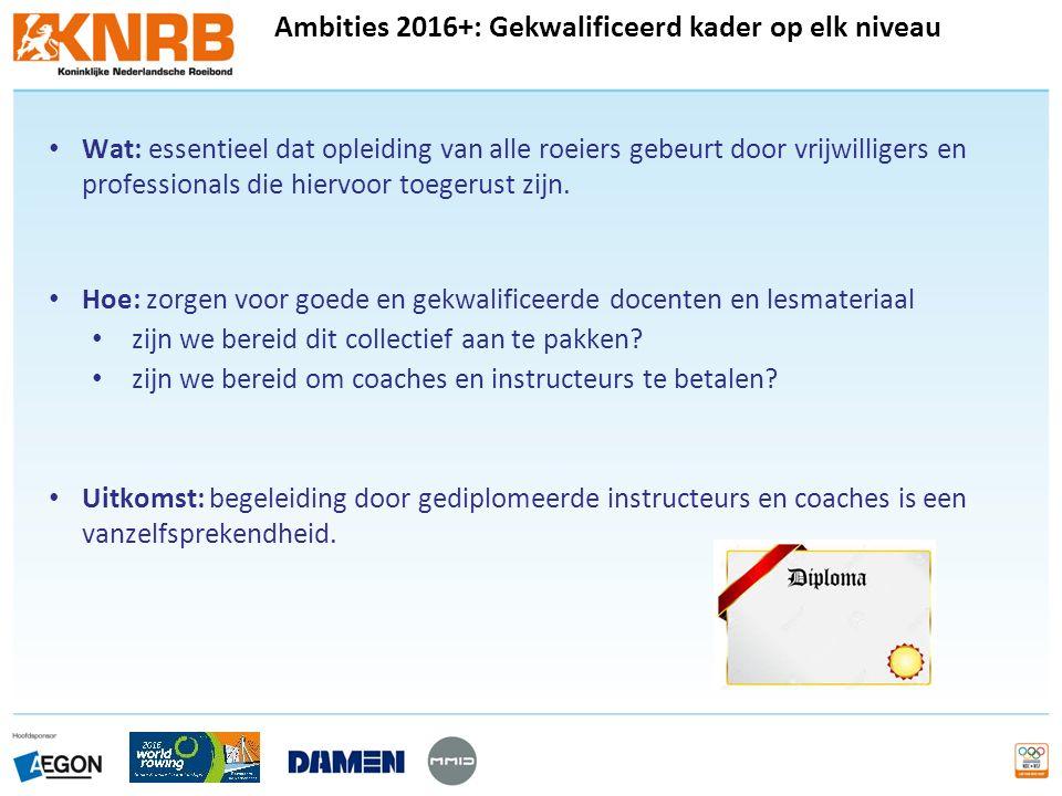 Ambities 2016+: Gekwalificeerd kader op elk niveau Wat: essentieel dat opleiding van alle roeiers gebeurt door vrijwilligers en professionals die hiervoor toegerust zijn.