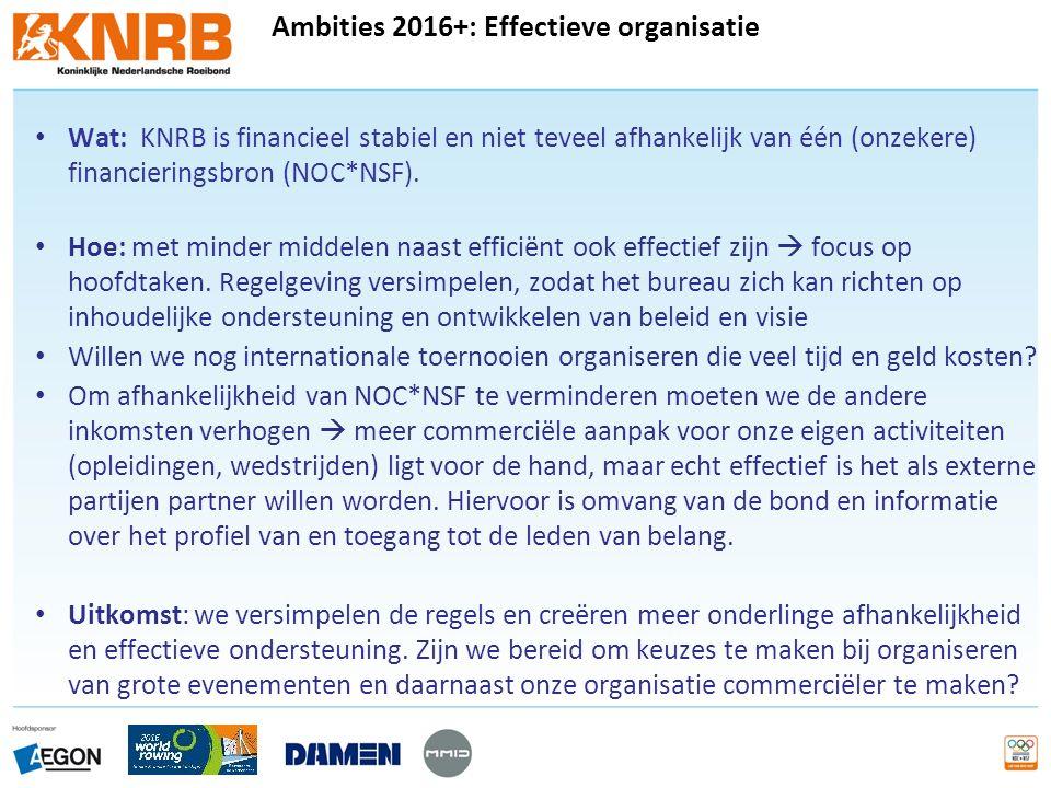 Wat: KNRB is financieel stabiel en niet teveel afhankelijk van één (onzekere) financieringsbron (NOC*NSF).