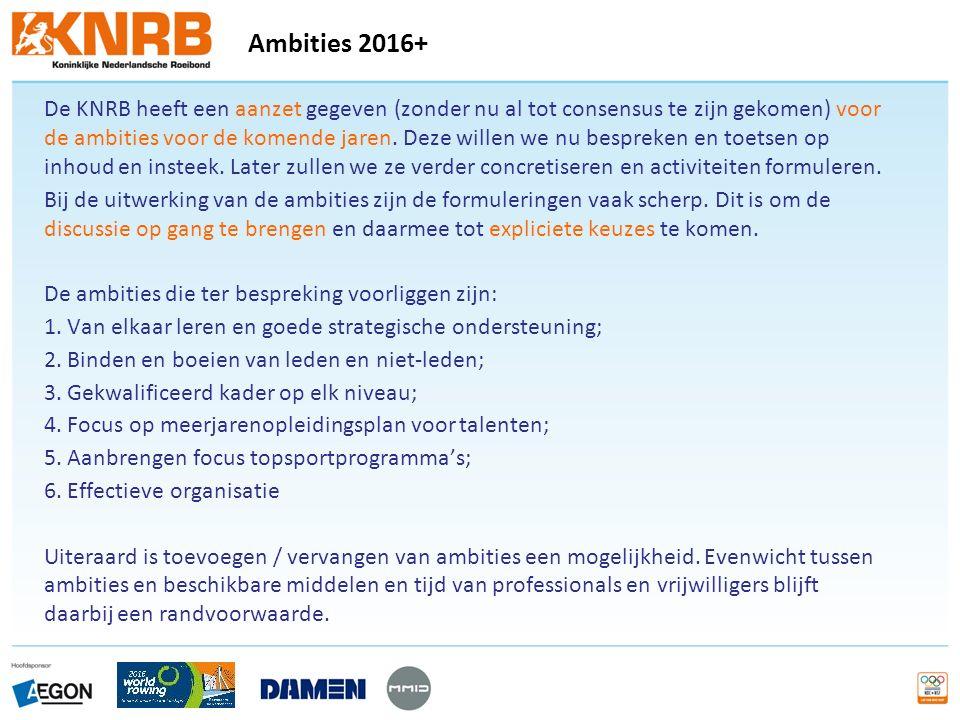 De KNRB heeft een aanzet gegeven (zonder nu al tot consensus te zijn gekomen) voor de ambities voor de komende jaren.