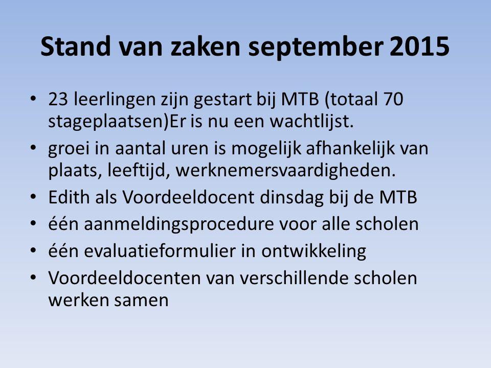 Stand van zaken september 2015 23 leerlingen zijn gestart bij MTB (totaal 70 stageplaatsen)Er is nu een wachtlijst. groei in aantal uren is mogelijk a