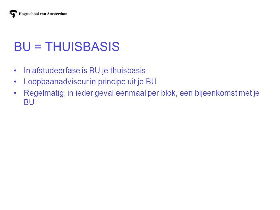 BU = THUISBASIS In afstudeerfase is BU je thuisbasis Loopbaanadviseur in principe uit je BU Regelmatig, in ieder geval eenmaal per blok, een bijeenkom