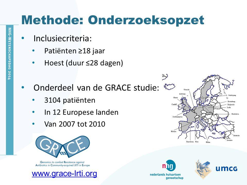 Methode: Onderzoeksopzet Inclusiecriteria: Patiënten ≥18 jaar Hoest (duur ≤28 dagen) Onderdeel van de GRACE studie: 3104 patiënten In 12 Europese land