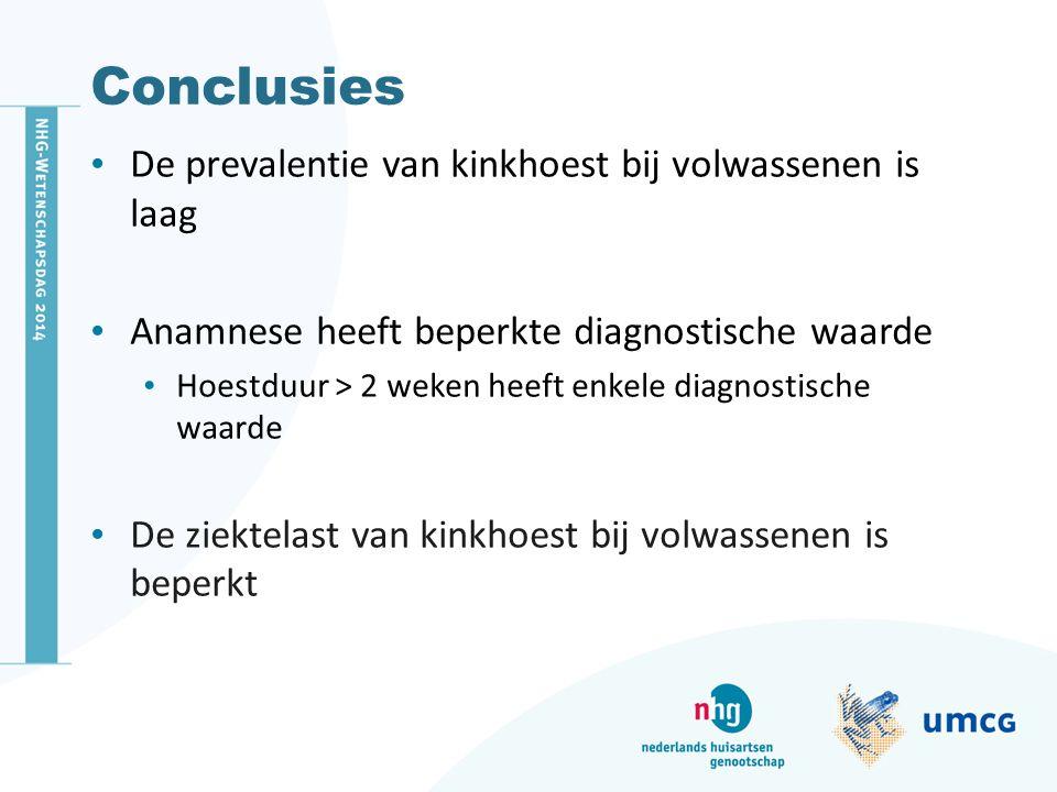 Conclusies De prevalentie van kinkhoest bij volwassenen is laag Anamnese heeft beperkte diagnostische waarde Hoestduur > 2 weken heeft enkele diagnost