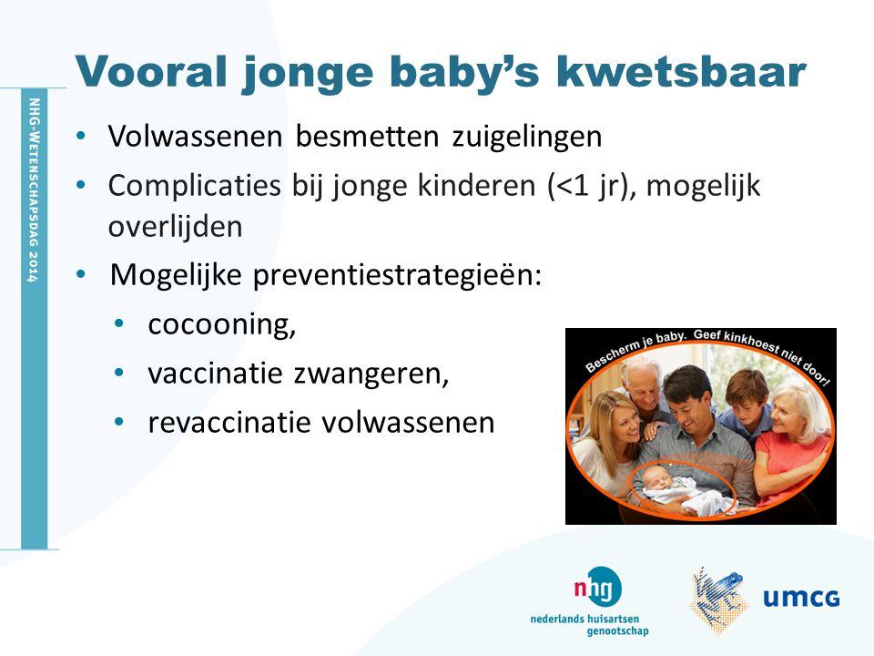 Vooral jonge baby's kwetsbaar Volwassenen besmetten zuigelingen Complicaties bij jonge kinderen (<1 jr), mogelijk overlijden Mogelijke preventiestrate