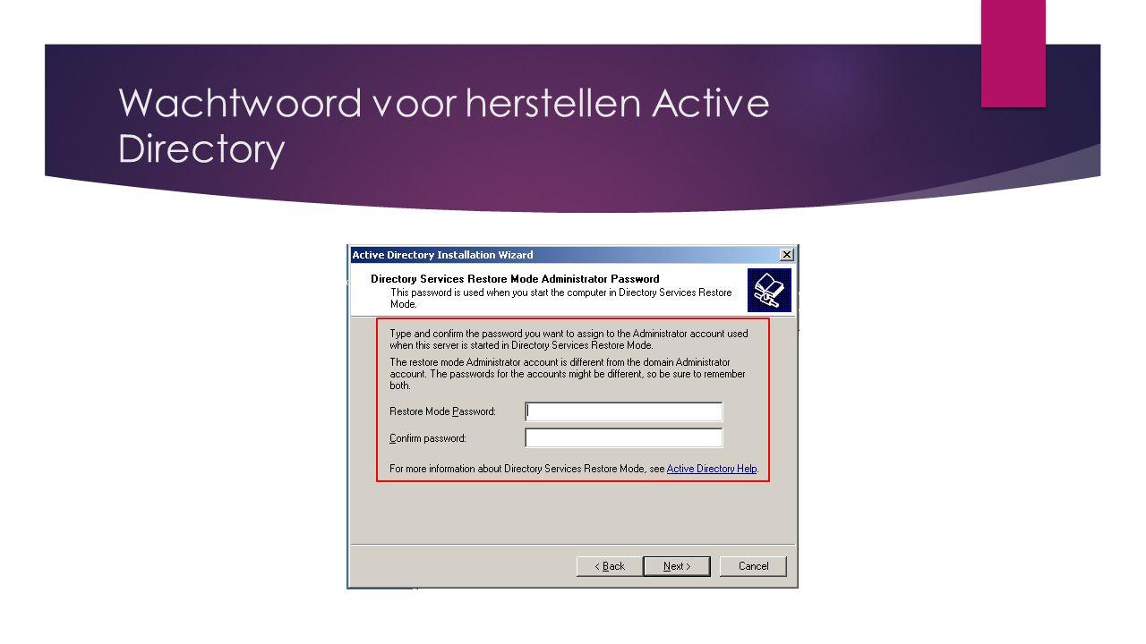 Wachtwoord voor herstellen Active Directory